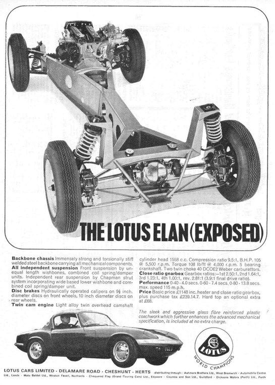 Lotus Elan Backbone Chassis Frame | Classic Automobile Ads ...