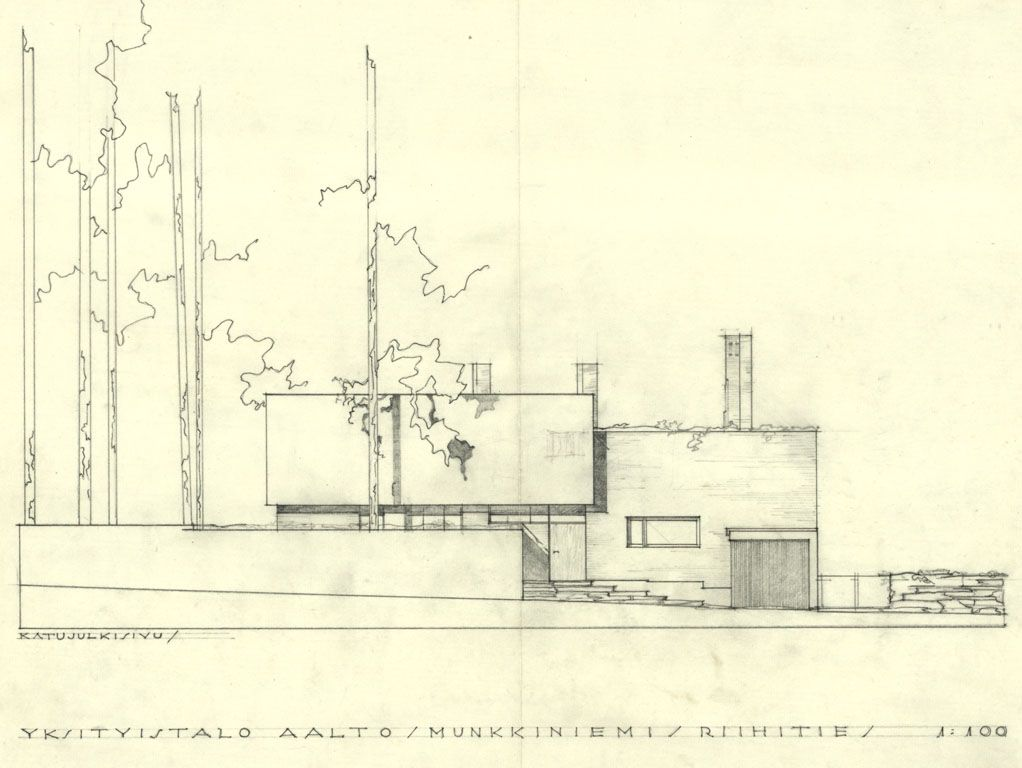 Architectural Drawings Of The Aalto House Architecture Drawing