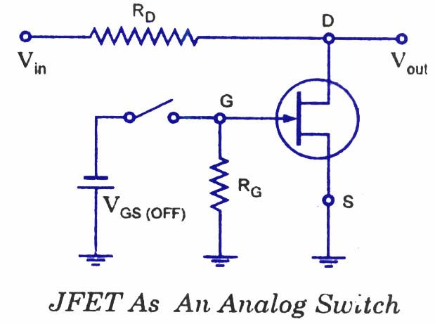 Jfet n channel and p channel schematic symbols electrical jfet n channel and p channel schematic symbols electrical electronics concepts pinterest symbols electronics basics and electrical engineering ccuart Images