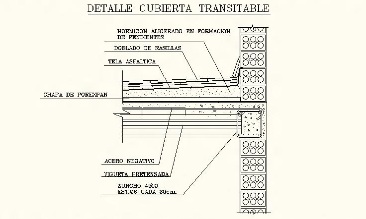 Detalle Constructivo De Cubierta De Losa De Hormigon Armado