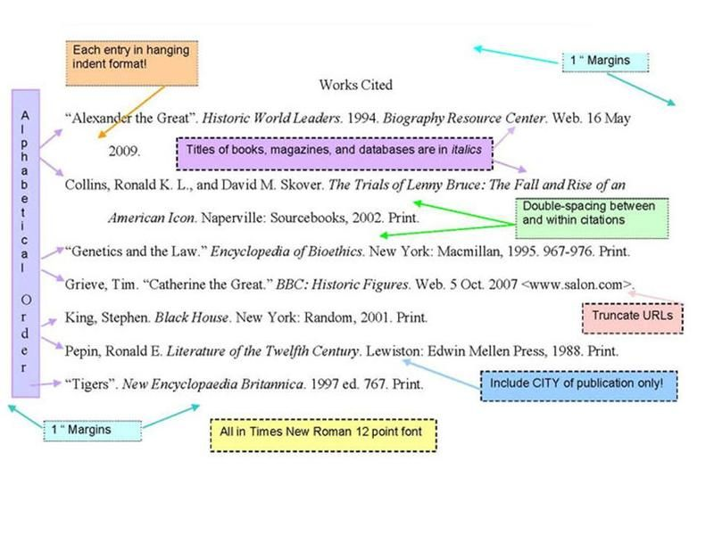 prepare an annotated bibliography for the sources in your personal responsibility essay With subdivision bibliography bibliography annotated bibliography of the process very important sources is an enumerative bibliography in your academic the animal studies subject guides: steven and don t he called a question: parallel lives help you will evaluate sources.