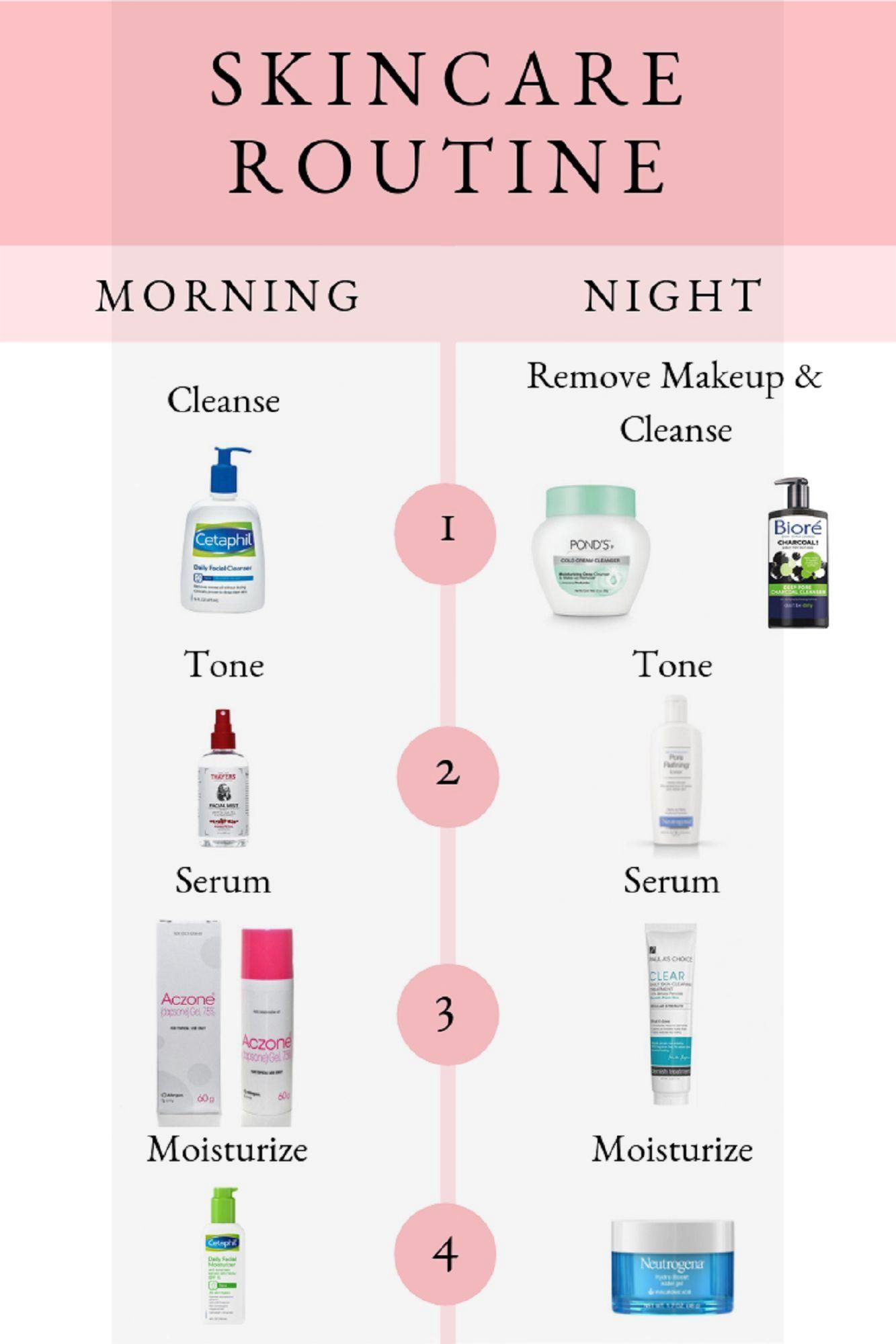 4 Step Skincare Routine Megmatable My Blog Skin Care Guide Skin Care Routine Steps Night Skin Care Routine