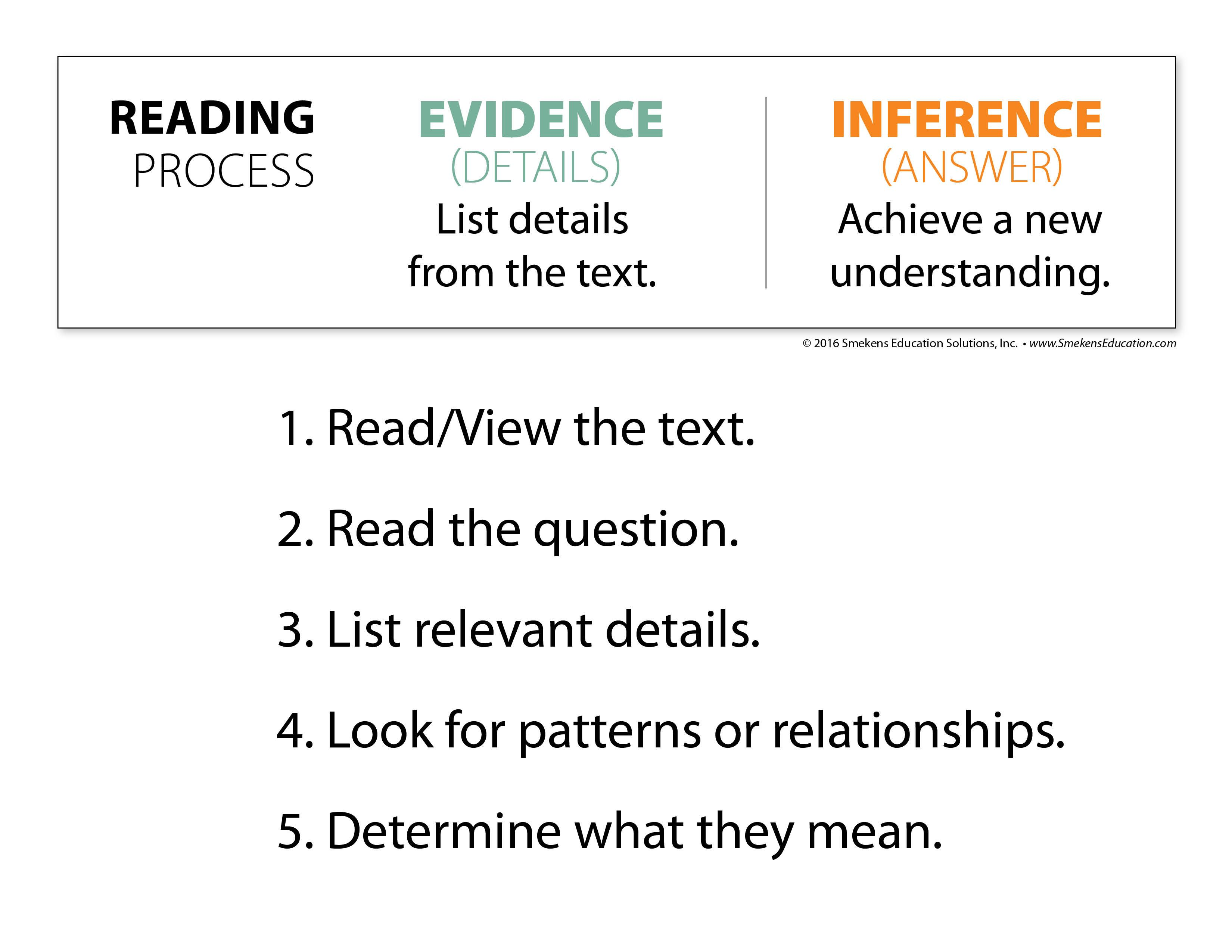 Follow 5 Steps To Make An Inference