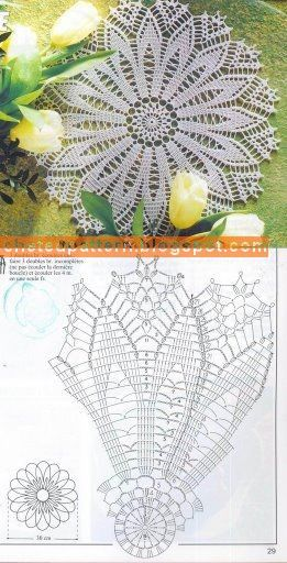 باترونات مفارش كروشيه منتدى فتكات Crochet Doily Diagram Crochet Doilies Crochet Decoration