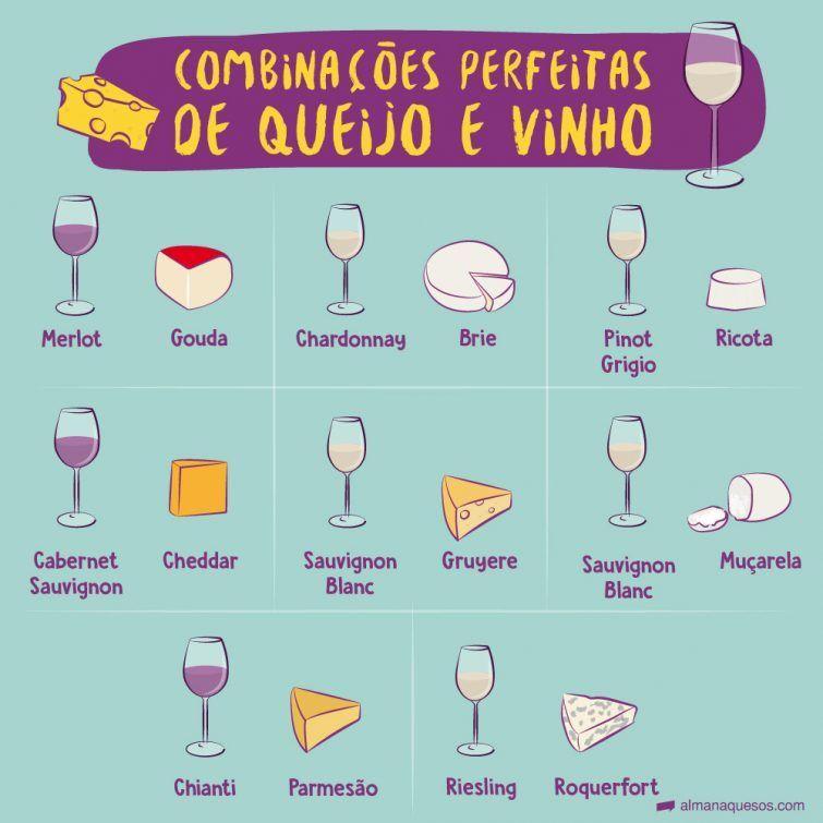 Tabela Como Harmonizar Vinho E Comida Em 2020 Vinhos E Queijos