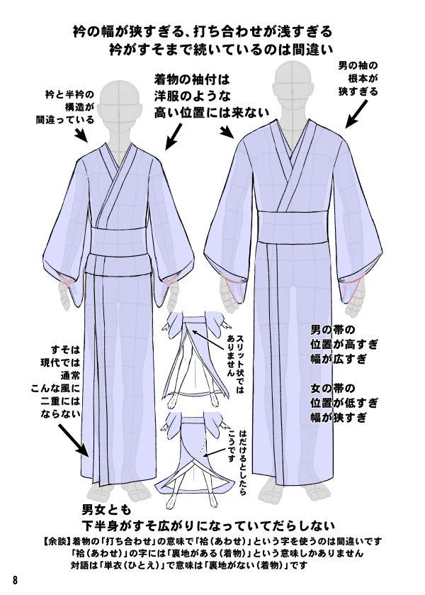 "tanuki-kimono: "" Kimono drawing guide ½, by Kaoruko Maya (tumblr, pixiv, site). Booklet is available in pdf for ¥ 900 here. Here you can see: • female kimono and yukata (note how the juban underwear..."