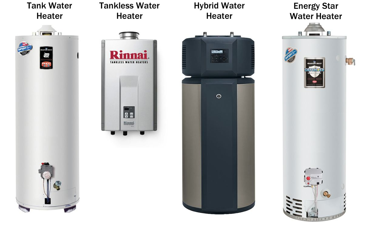 Difference Types Of Water Heaters Water Heater Tankless Water