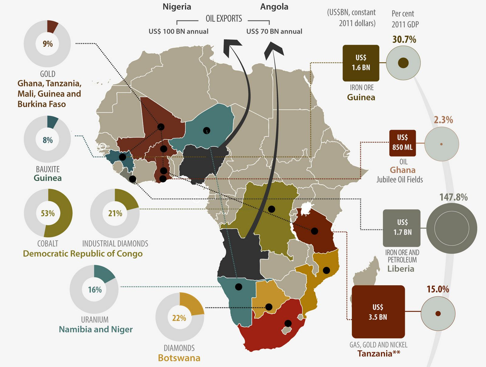 Africa Label Map South Minerals 4