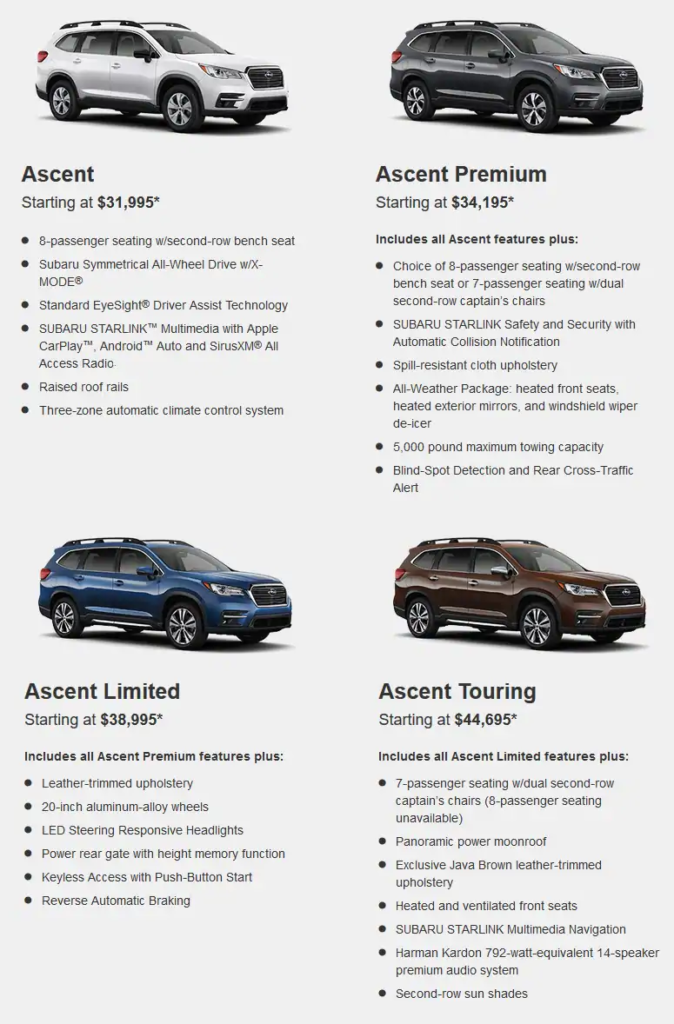 2020 Subaru Ascent Biggest Subaru S Suv For North America Subaru Suv Subaru Suv
