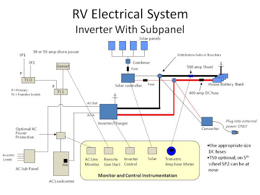 30 Amp Rv Wiring Diagram Google Search Diagram Solar Panels Solar Panel Kits