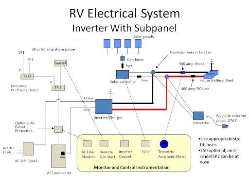 30 Amp Rv Wiring Diagram Google Search In 2020 Solar Panels Solar Panel Kits Diagram