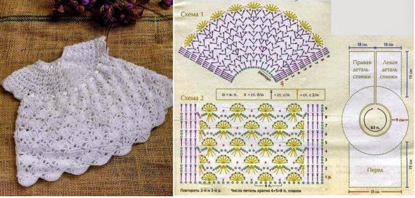 Patron de vestido de bebe para bautismo al crochet   Crochet ...