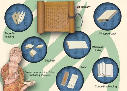 IDP Education - Bookbinding