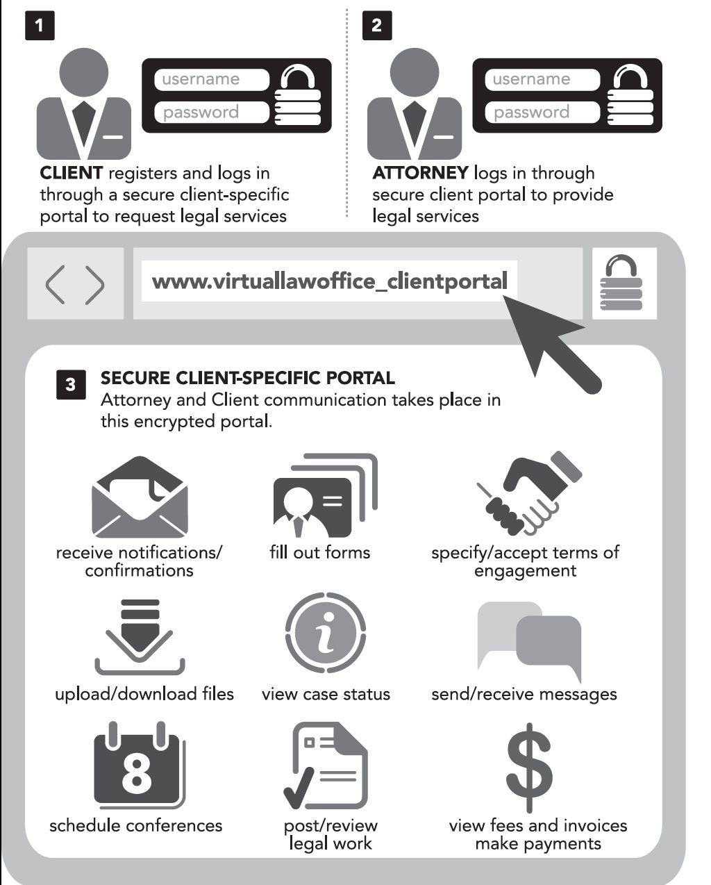 Client Portal Infographic With Images Infographic Portal Clients