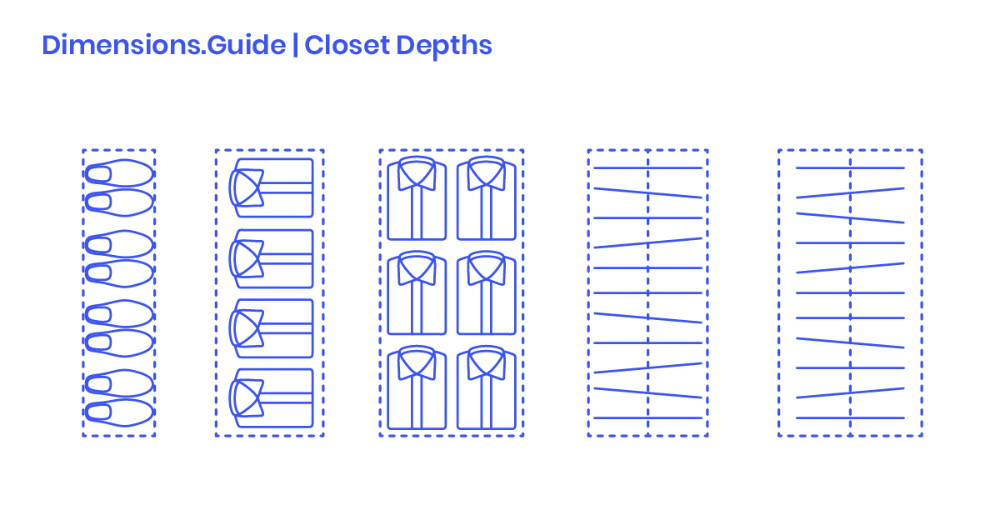 Closet Depths Are Based On The Dimensions Of Various Common Clothing Elements Such As Shoes Folded C Folding Clothes Closet Designs Master Bedroom Inspiration