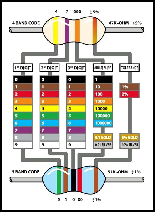 Four-range AC millivoltmeter Electronic schematics Pinterest - resistor color code chart