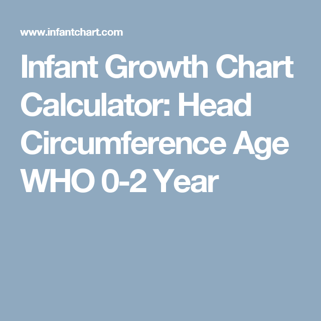 Infant Growth Chart Calculator Head Circumference Age Who 0 2 Year