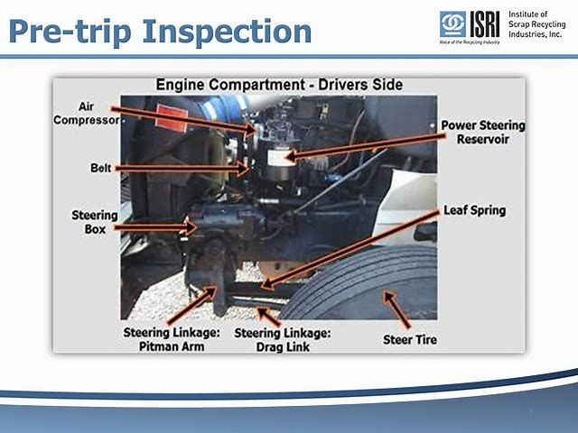 Image Result For School Bus Engine Pre