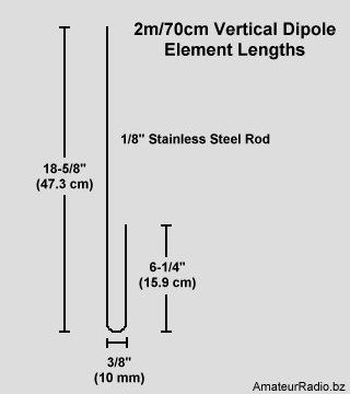 2m-70cm Vertical Dipole Element Lengths | Antenna | Dipole