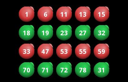 Keno Maroc du Mercredi 19 Juillet 2017 - Resultat du Tirage 215008 - https://www.resultatloto.co/keno-maroc-du-mercredi-19-juillet-2017-resultat-du-tirage-215008/
