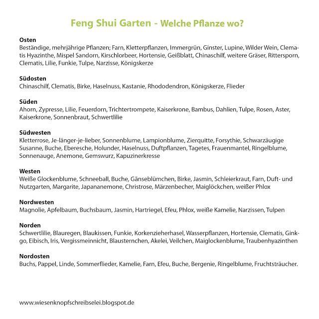 Feng Shui Liste für die Gartengestaltung im Garten.   Beetpläne ...
