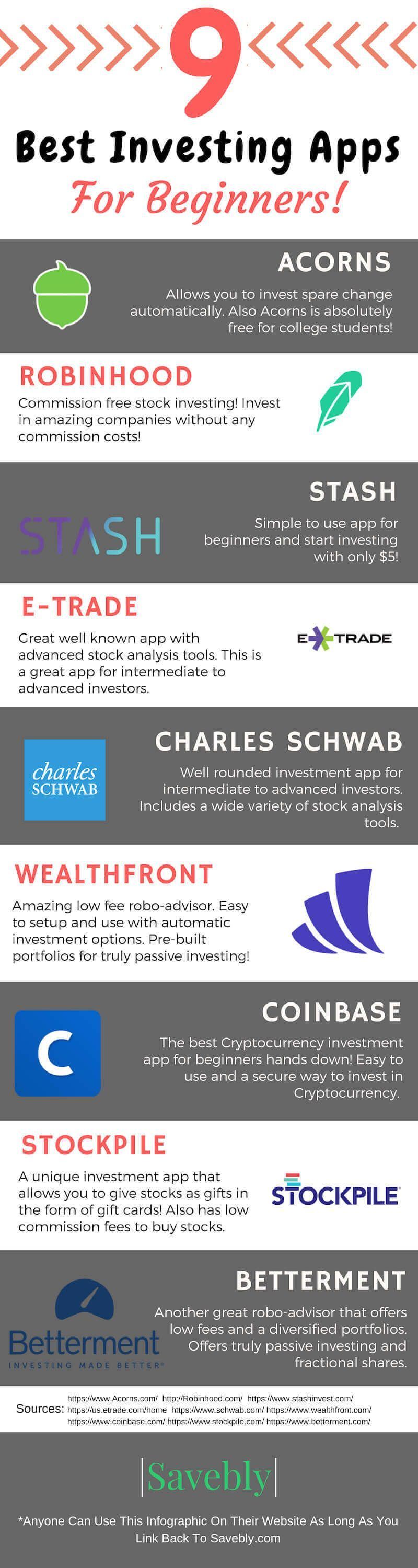 9 Top Investing Apps For Beginners To Use In 2020 Stock Market