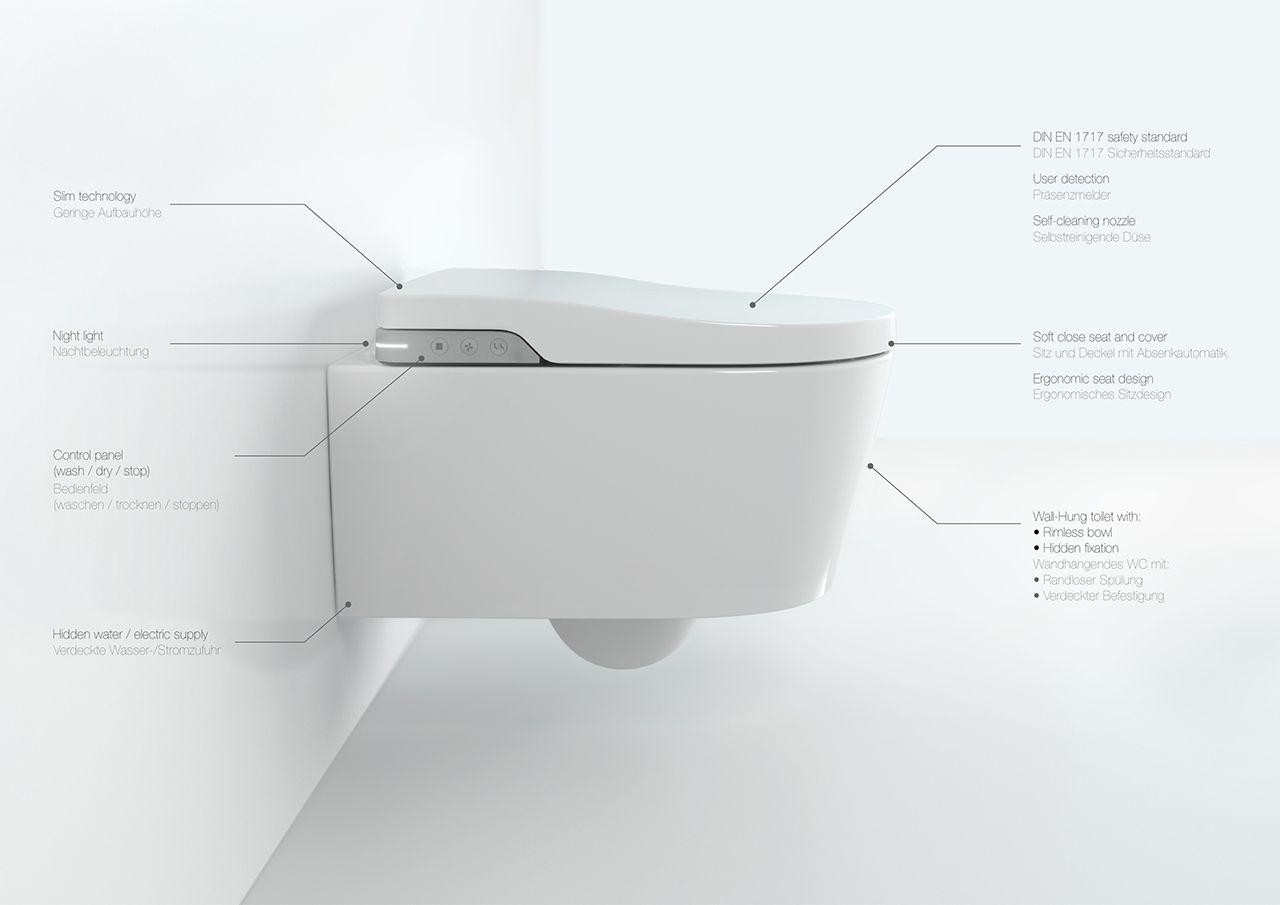 Design Aachen roca inspira in wash noa intelligent design aachen r bathroom