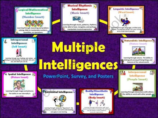 multiple intelligences powerpoint survey and poster set from la