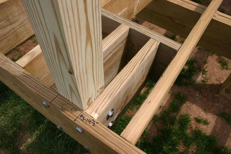 Fitting The Rafters Deckbuildingtips Deck Building T