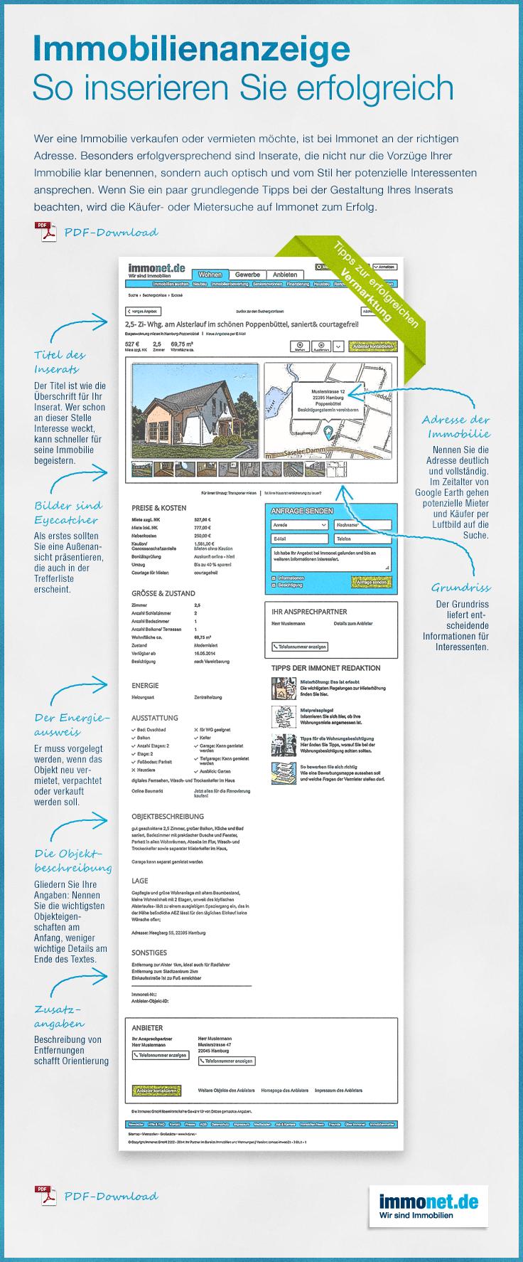 Hier Http Www Immonet De Service Checkliste Immobilienanzeige Html