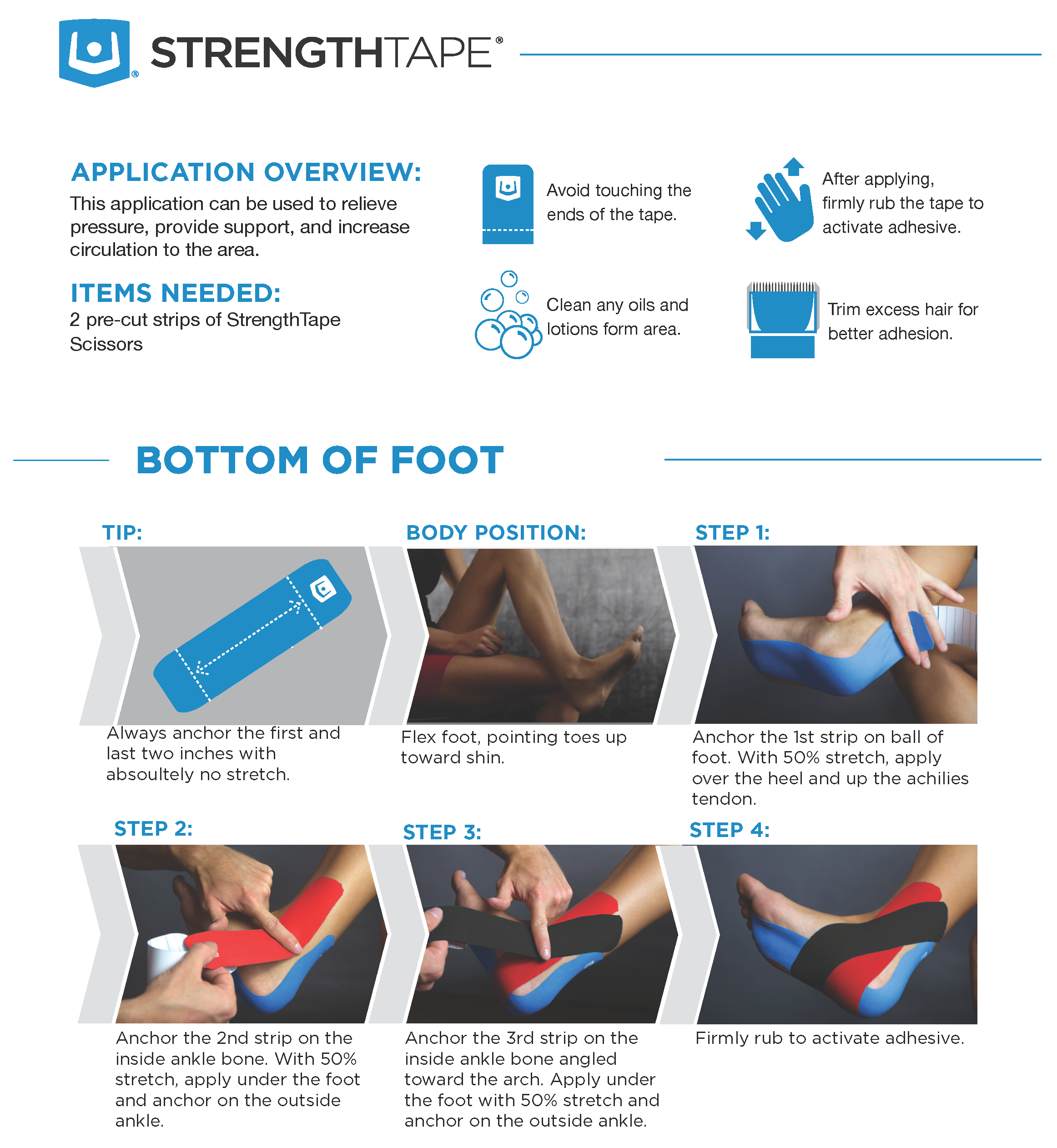 Step By Step Finding Indispensable Issues For Strength Training: Printable Taping Instructions