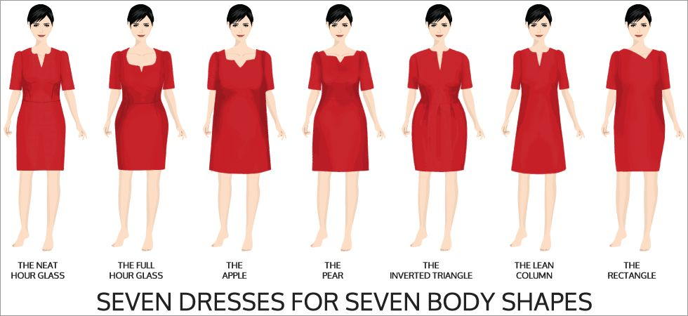 River body bodycon dress on types girls different