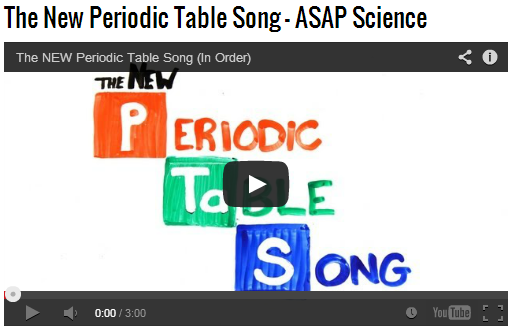 Most have seenheard the periodic table song by tom lehrer here is most have seenheard the periodic table song by tom lehrer here is a new one from asap science really well done recently added it to my science video urtaz Gallery