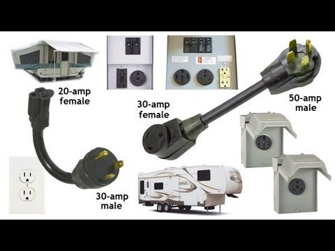 30 Amp And 50 Amp Rv Service 8 Things You Need To Know Rv Electricity Rv Outlet