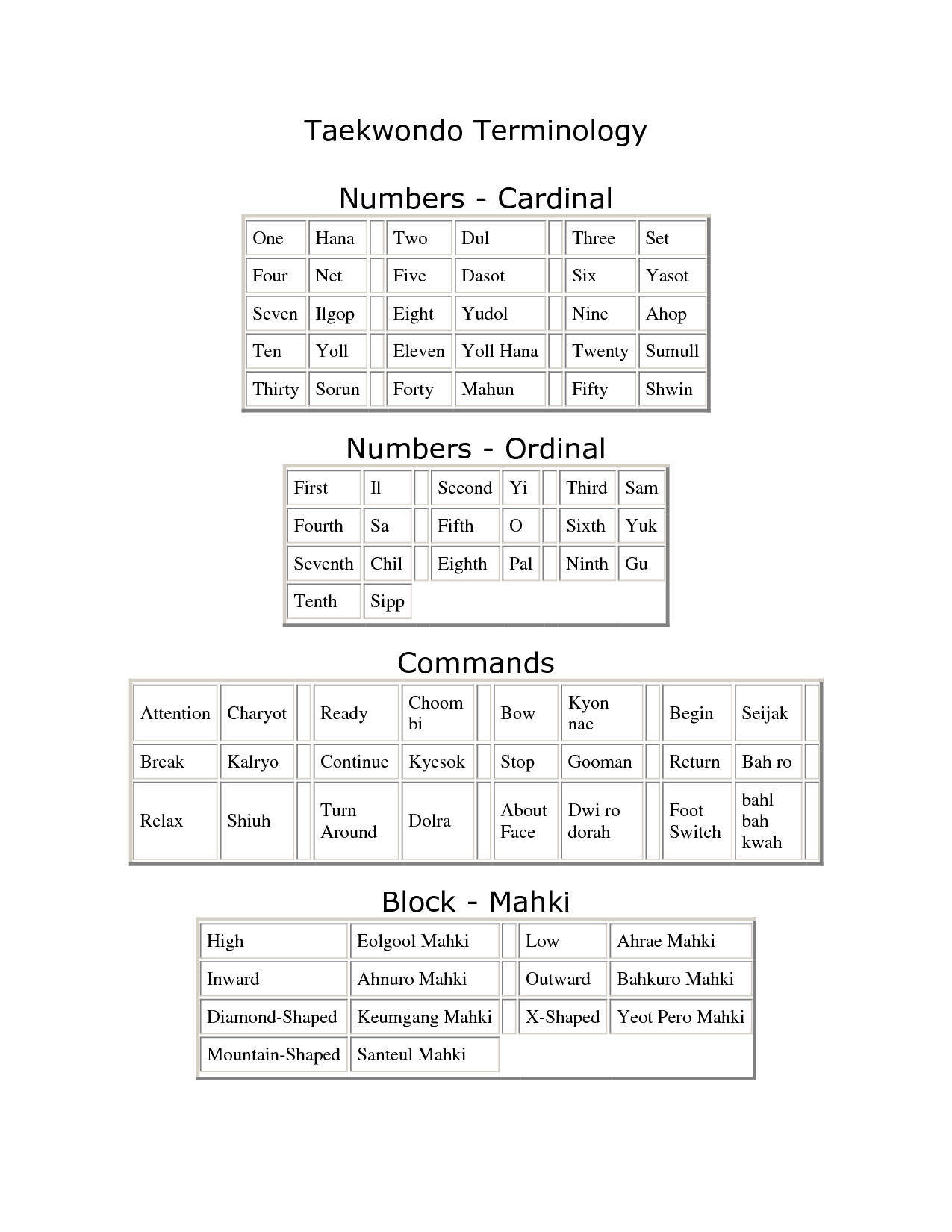 Tae Kwon Do Forms