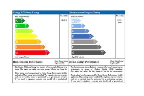 Home Energy Audit Mobile App In The App Store Home Energy Performance With Images Energy Retrofit Carbon Footprint Carbon