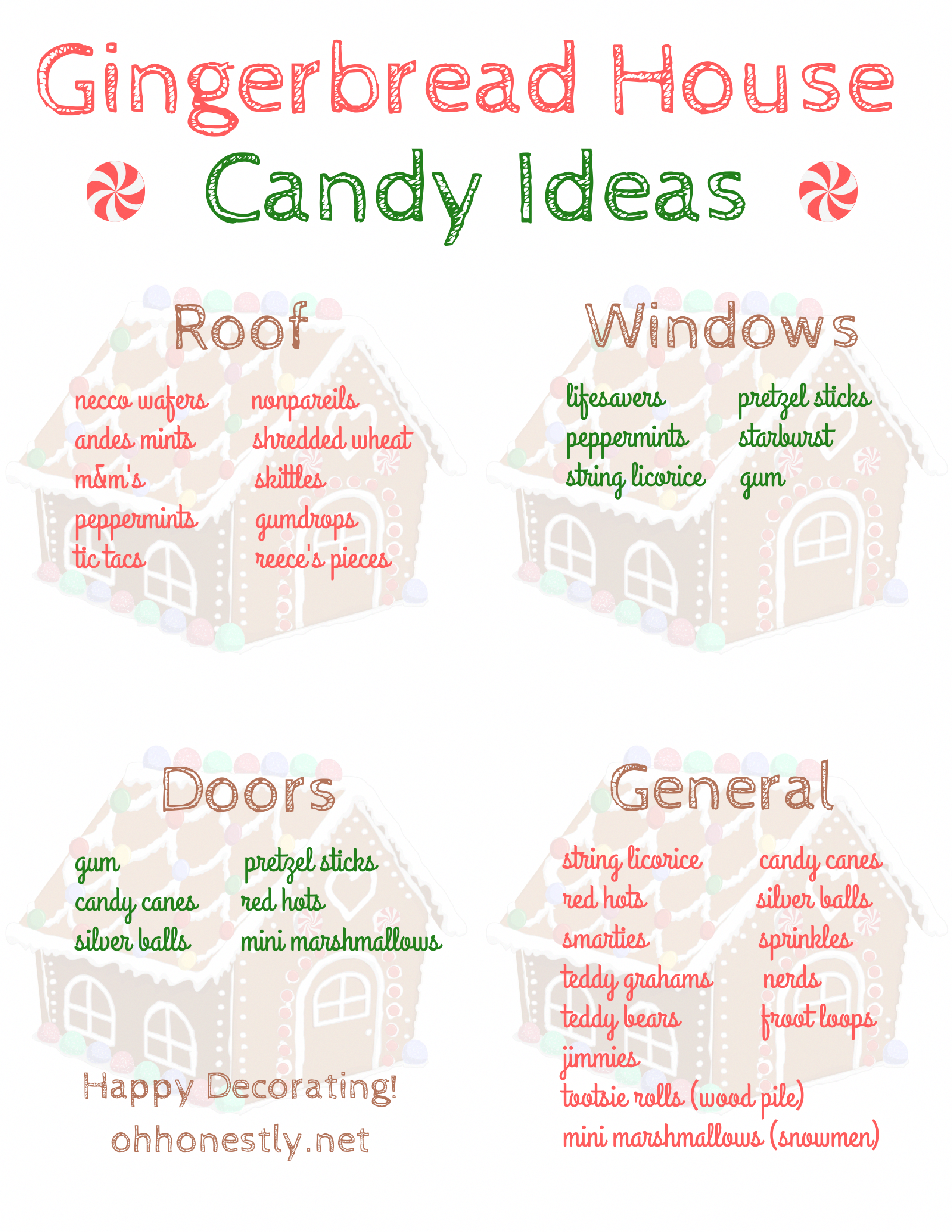 Planning To Decorate A Gingerbread House But Need Some Candy Ideas Grab This Fre Gingerbread House Candy Homemade Gingerbread House Gingerbread House Parties