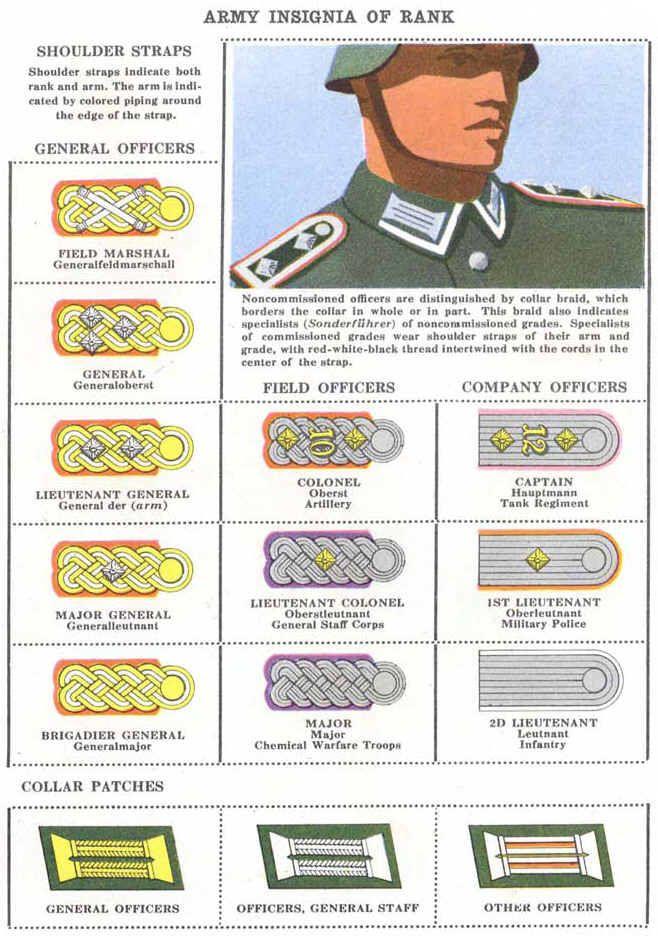 Officers rank insignia (Shoulder boards), WW 2 German Army