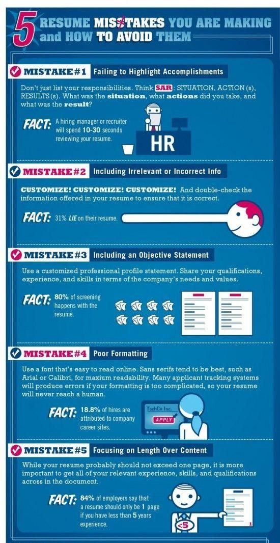 most common #resume #mistakes Job search Pinterest Resume tips