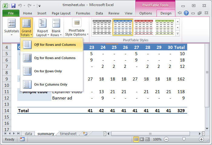Things You Should Know About Pivot Tables  Exceljet  Work