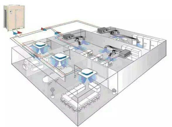 Sistema De Aire Acondicionado Centralizado Vrf Hvac Design Hvac System Electrical Wiring