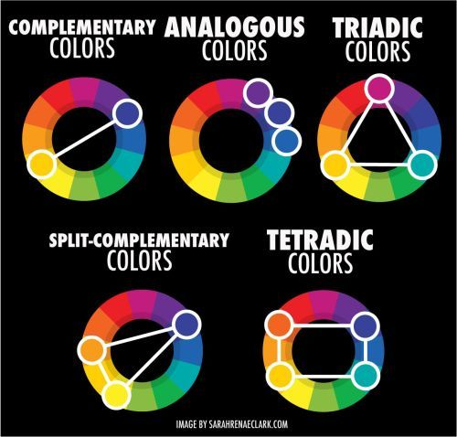 There\u0027s more to understanding color theory than understanding the color wheel. It also help you