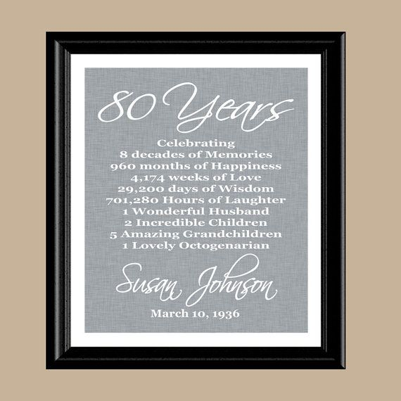 80th Birthday Print Gift 1937 By DaizyBlueDesigns