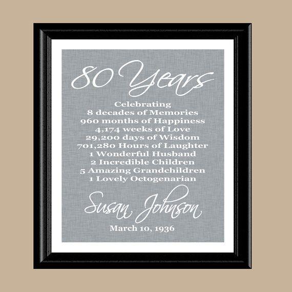 80th Birthday Print Gift 1936 Personalized Printable Keepsake For Mom Dad Grandma Grandpa