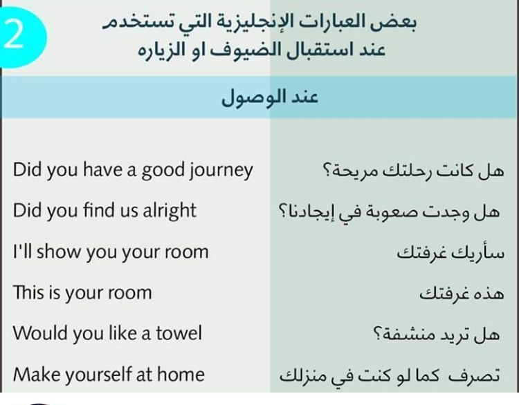 Pin By On Daily Arabic Lessons English Words Learn English Learn Arabic Language