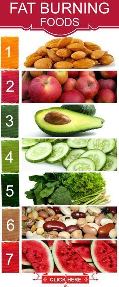 Foods That Will Reduce Face Fat