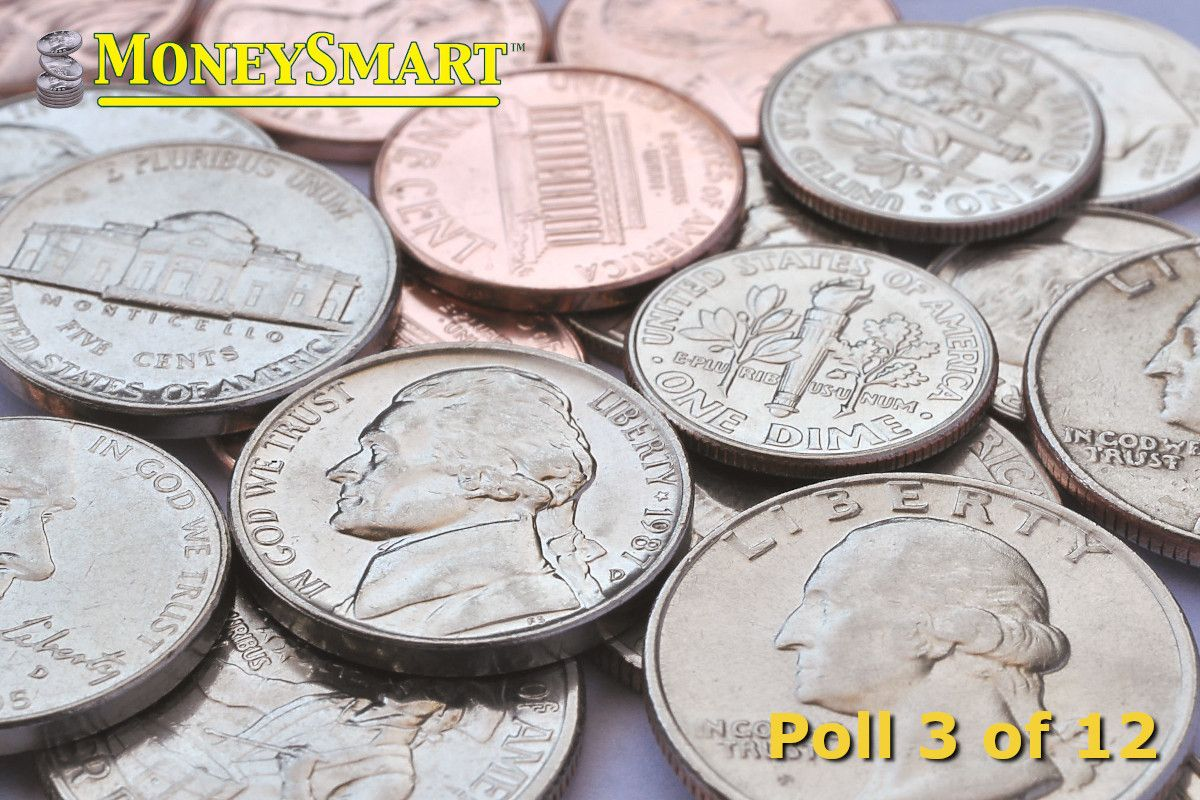 Poll 3 The Rate Of Inflation In
