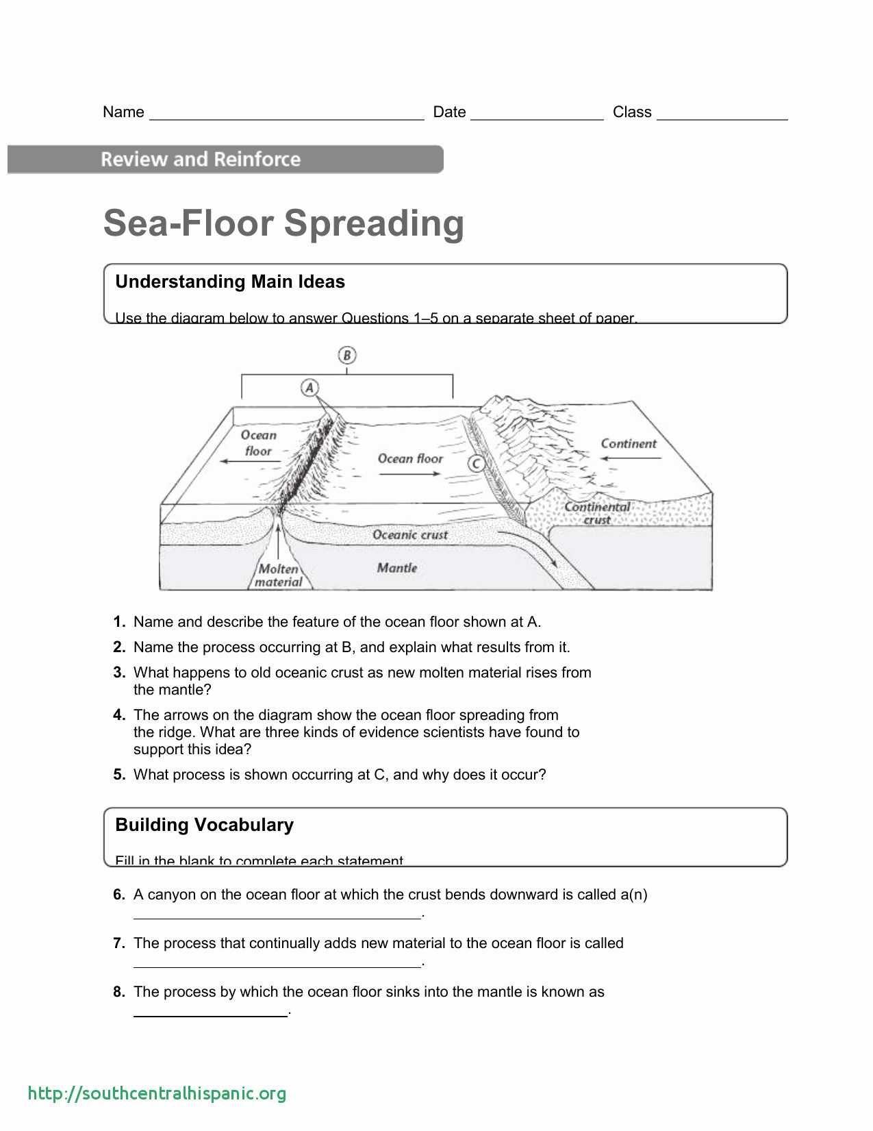 Sea Floor Spreading Worksheet Pdf With Images Sea Floor