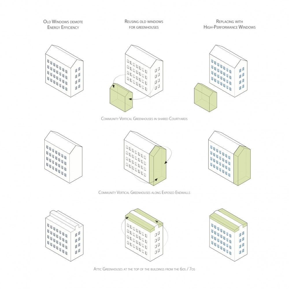 Gallery of urban agri puncture dylan kwok 7 diagram urban facades pooptronica Image collections