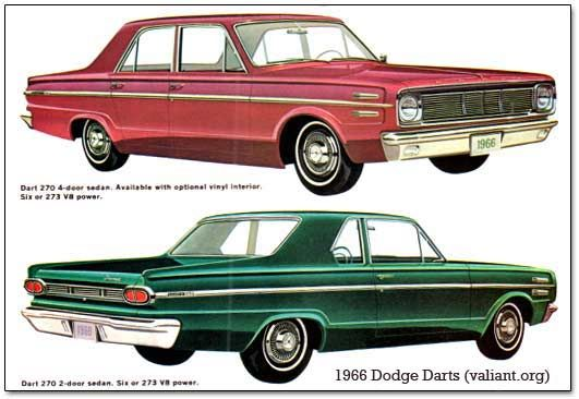 1966 Dodge Darts Hot Rods Cars Muscle Dodge Dart Classic Cars